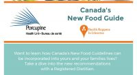 Want to learn how Canada's New Food Guidelines can be incorporated into yours and your families' lives? Take a dive into the new recommendations with a Registered Dietitian. Presented by […]
